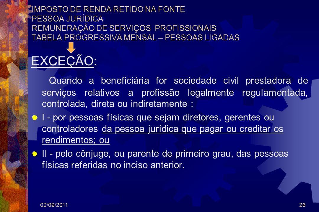 IMPOSTO DE RENDA RETIDO NA FONTE PESSOA JURÍDICA REMUNERAÇÃO DE SERVIÇOS PROFISSIONAIS TABELA PROGRESSIVA MENSAL – PESSOAS LIGADAS