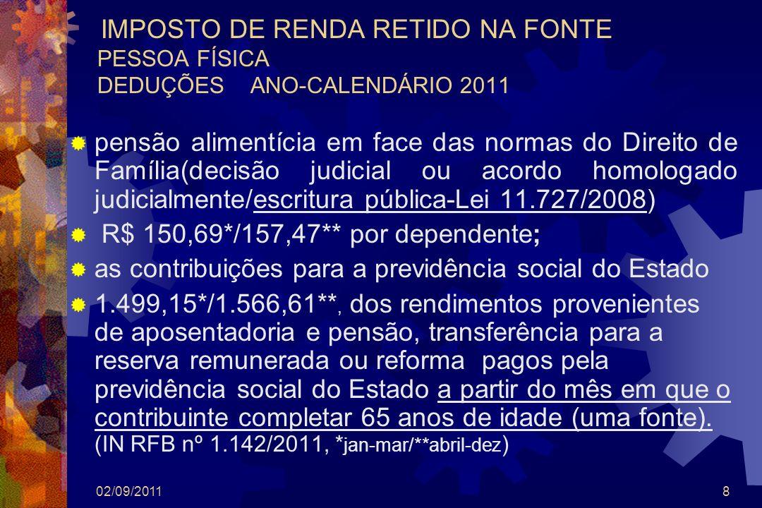 R$ 150,69*/157,47** por dependente;