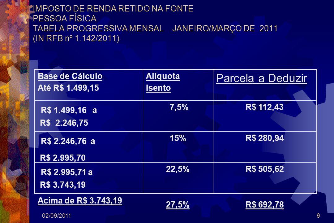 Parcela a Deduzir R$ 1.499,16 a R$ 2.246,76 a R$ 2.995,71 a