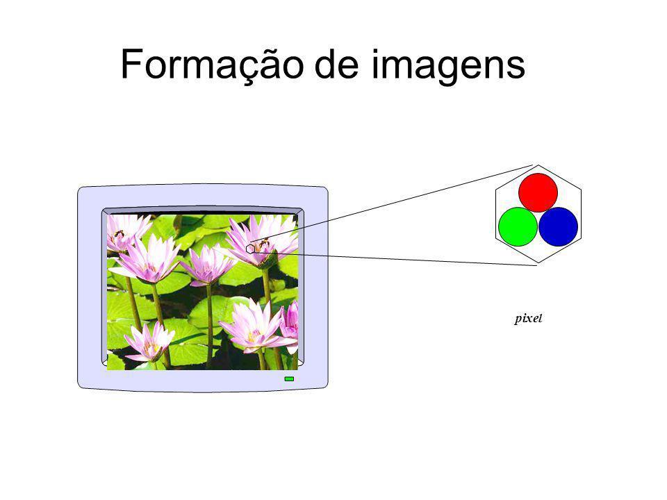 Formação de imagens pixel