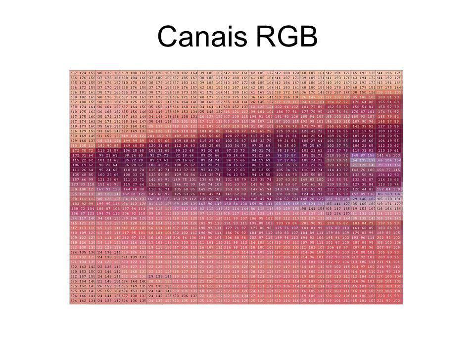 Canais RGB