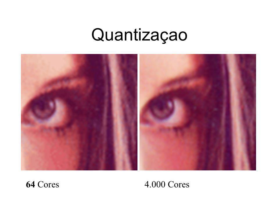 Quantizaçao 64 Cores 4.000 Cores