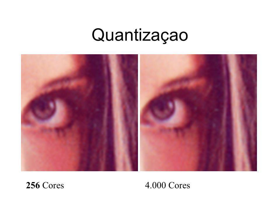 Quantizaçao 256 Cores 4.000 Cores