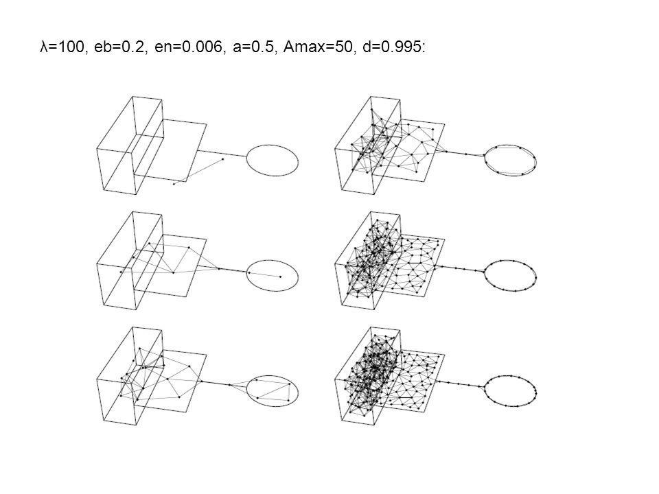 λ=100, eb=0.2, en=0.006, a=0.5, Amax=50, d=0.995: