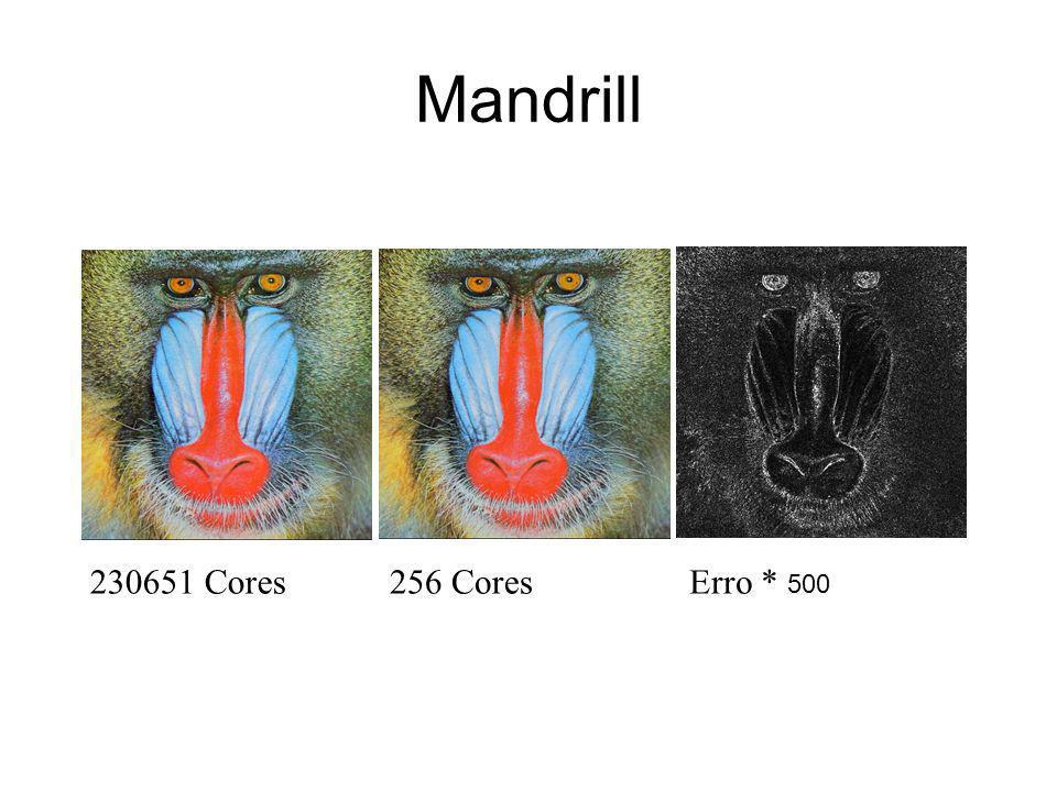 Mandrill 230651 Cores 256 Cores Erro * 500