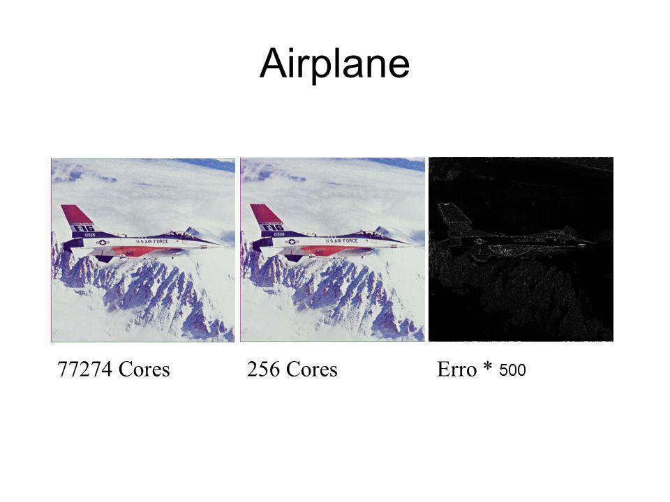 Airplane 77274 Cores 256 Cores Erro * 500