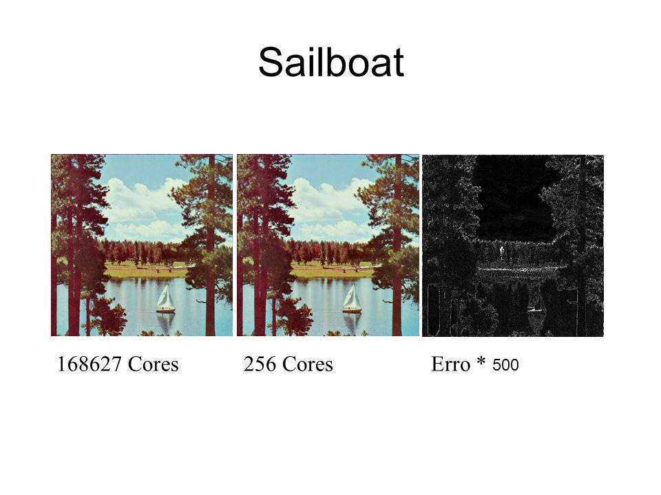 Sailboat Cores 256 Cores Erro * 500