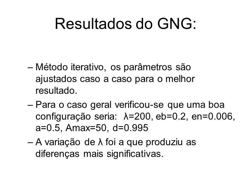 Resultados do GNG: Método iterativo, os parâmetros são ajustados caso a caso para o melhor resultado.