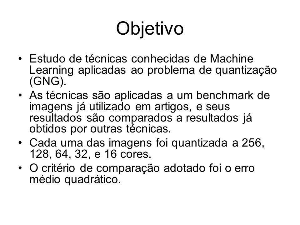 Objetivo Estudo de técnicas conhecidas de Machine Learning aplicadas ao problema de quantização (GNG).