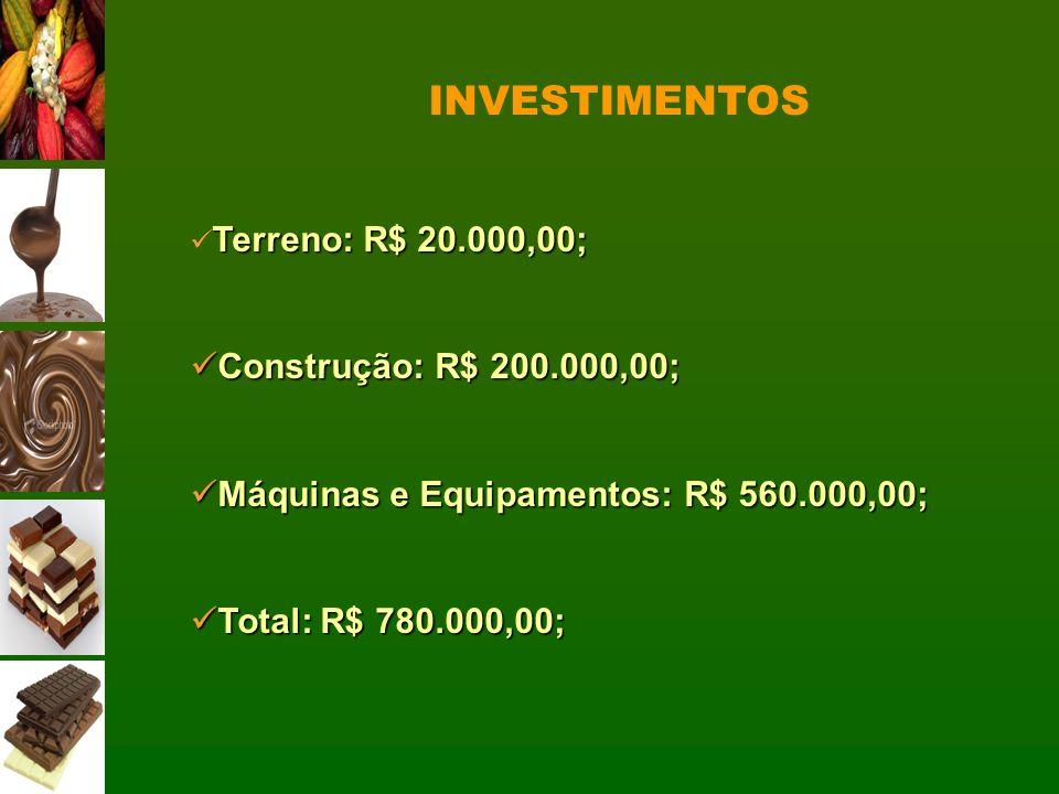 INVESTIMENTOS Construção: R$ 200.000,00;
