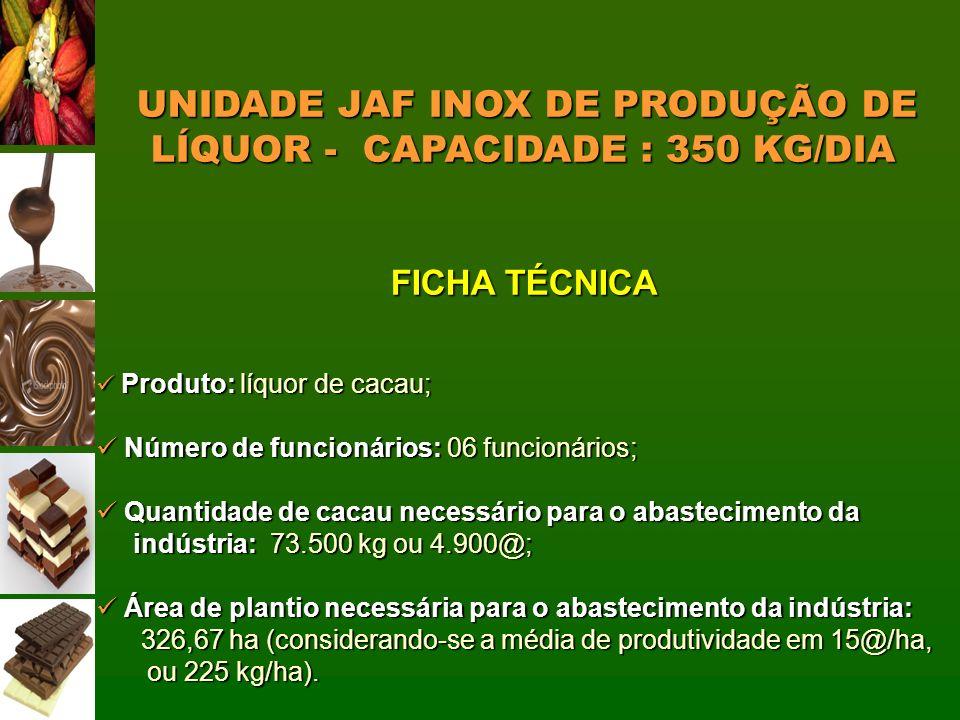 UNIDADE JAF INOX DE PRODUÇÃO DE LÍQUOR - CAPACIDADE : 350 KG/DIA