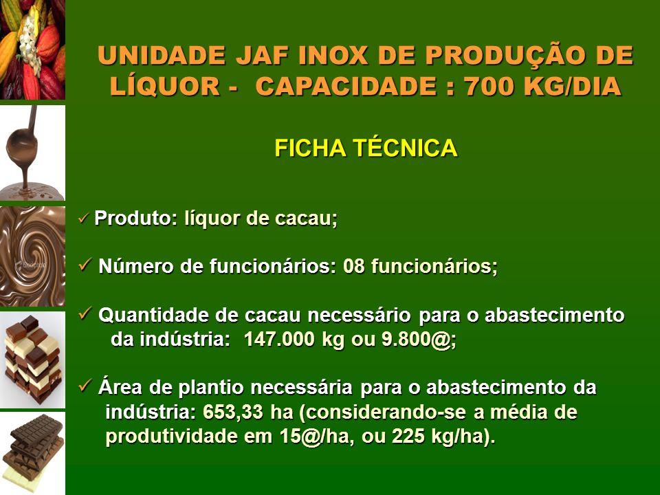 UNIDADE JAF INOX DE PRODUÇÃO DE LÍQUOR - CAPACIDADE : 700 KG/DIA