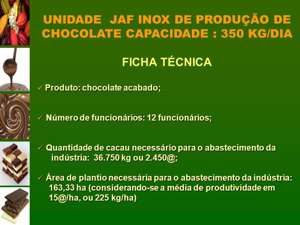 UNIDADE JAF INOX DE PRODUÇÃO DE CHOCOLATE CAPACIDADE : 350 KG/DIA