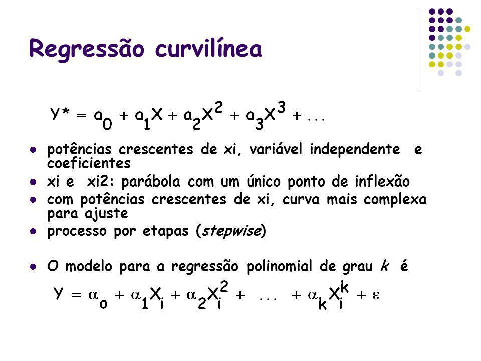 Regressão curvilínea potências crescentes de xi, variável independente e coeficientes. xi e xi2: parábola com um único ponto de inflexão.