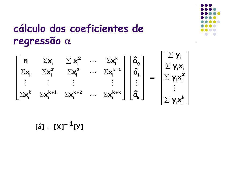 cálculo dos coeficientes de regressão 