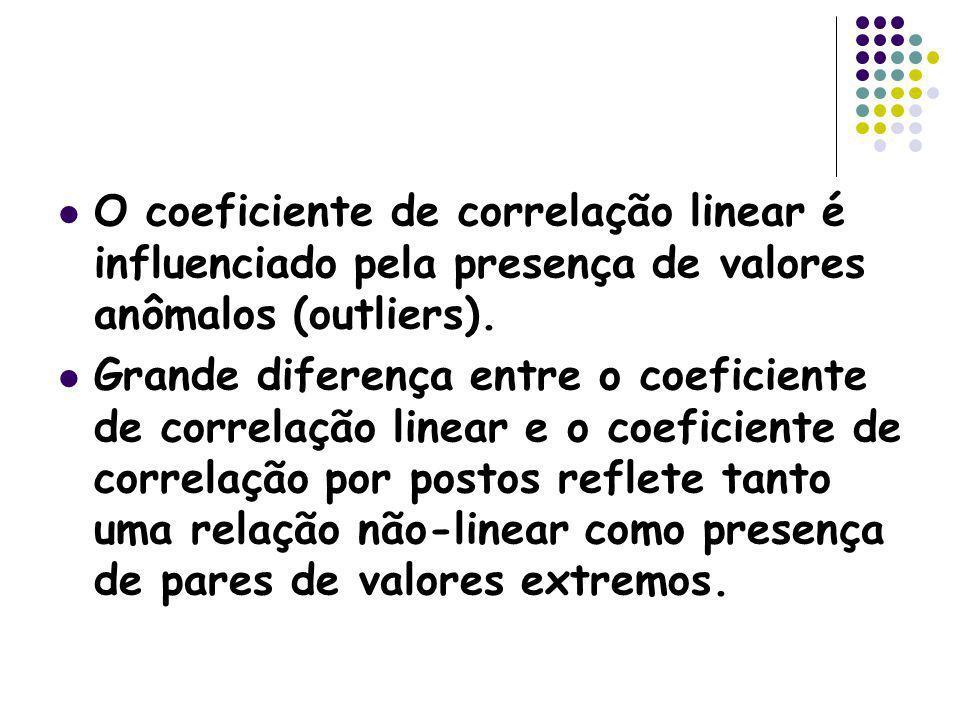 O coeficiente de correlação linear é influenciado pela presença de valores anômalos (outliers).