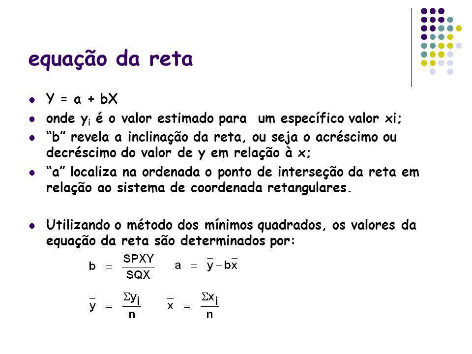equação da reta Y = a + bX. onde yi é o valor estimado para um específico valor xi;