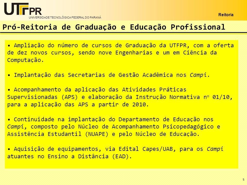 Pró-Reitoria de Graduação e Educação Profissional