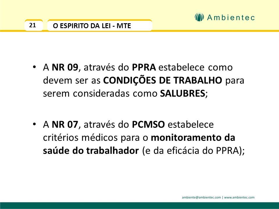 21 O ESPIRITO DA LEI - MTE. A NR 09, através do PPRA estabelece como devem ser as CONDIÇÕES DE TRABALHO para serem consideradas como SALUBRES;