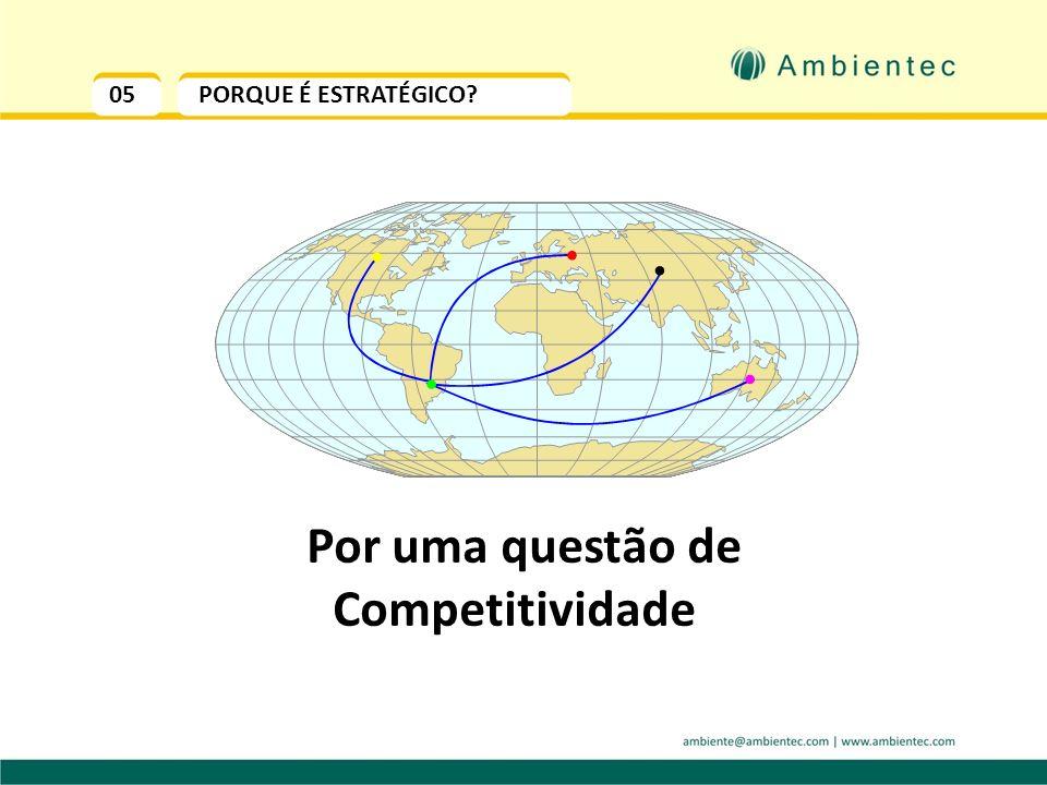 Por uma questão de Competitividade