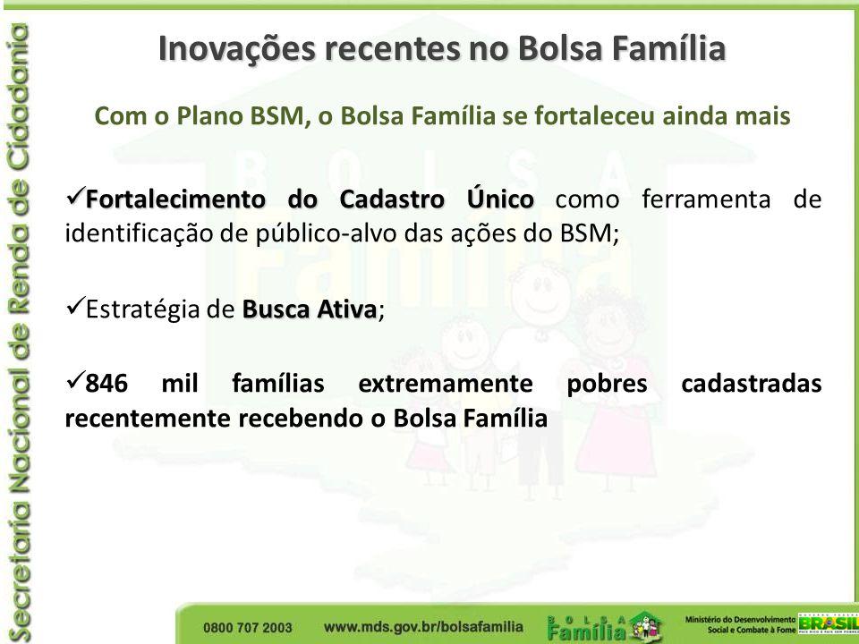 Inovações recentes no Bolsa Família