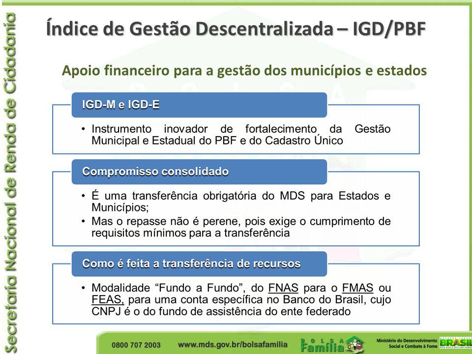 Índice de Gestão Descentralizada – IGD/PBF