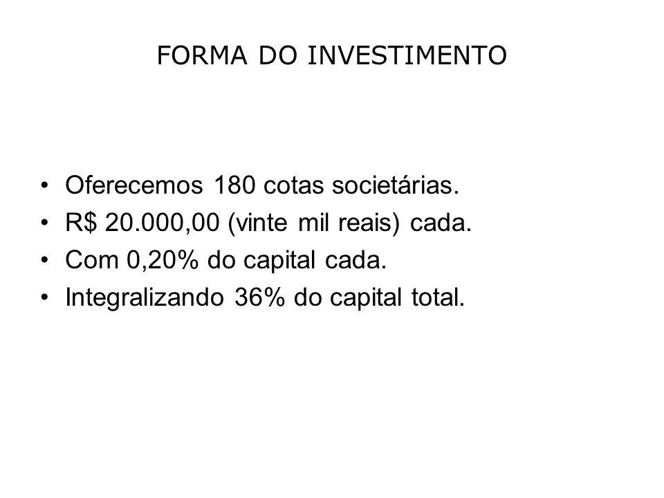 FORMA DO INVESTIMENTOOferecemos 180 cotas societárias. R$ 20.000,00 (vinte mil reais) cada. Com 0,20% do capital cada.