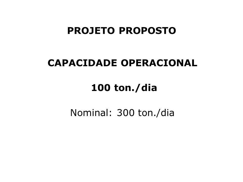 CAPACIDADE OPERACIONAL 100 ton./dia Nominal: 300 ton./dia
