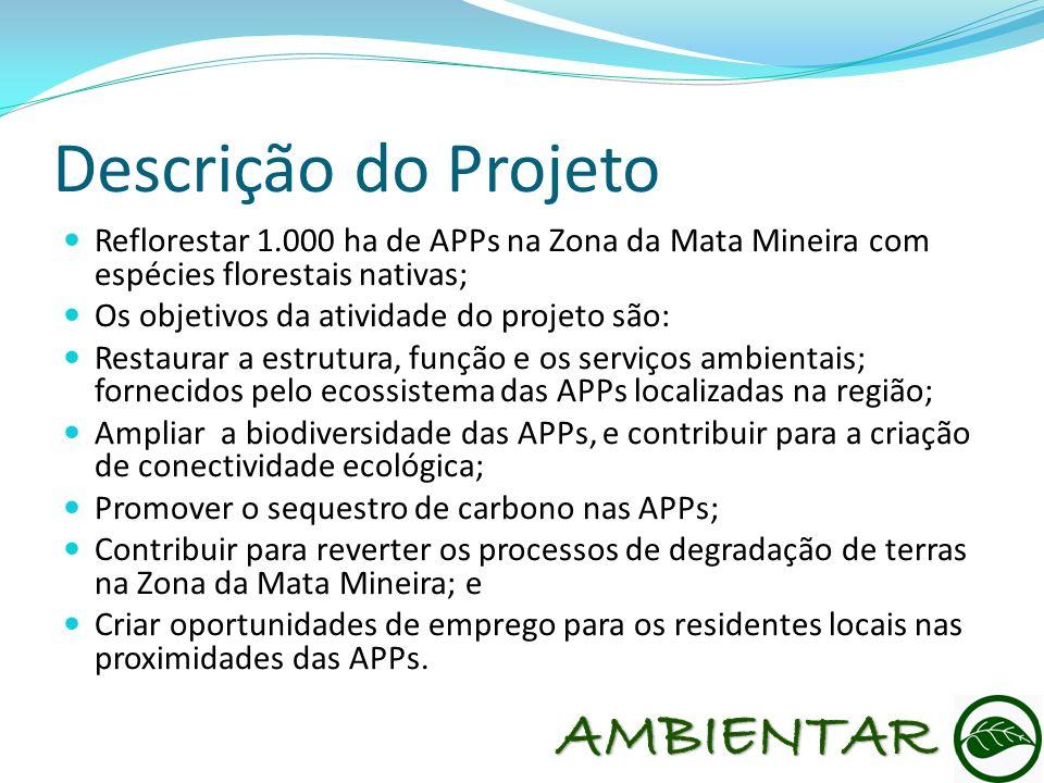 Descrição do Projeto AMBIENTAR