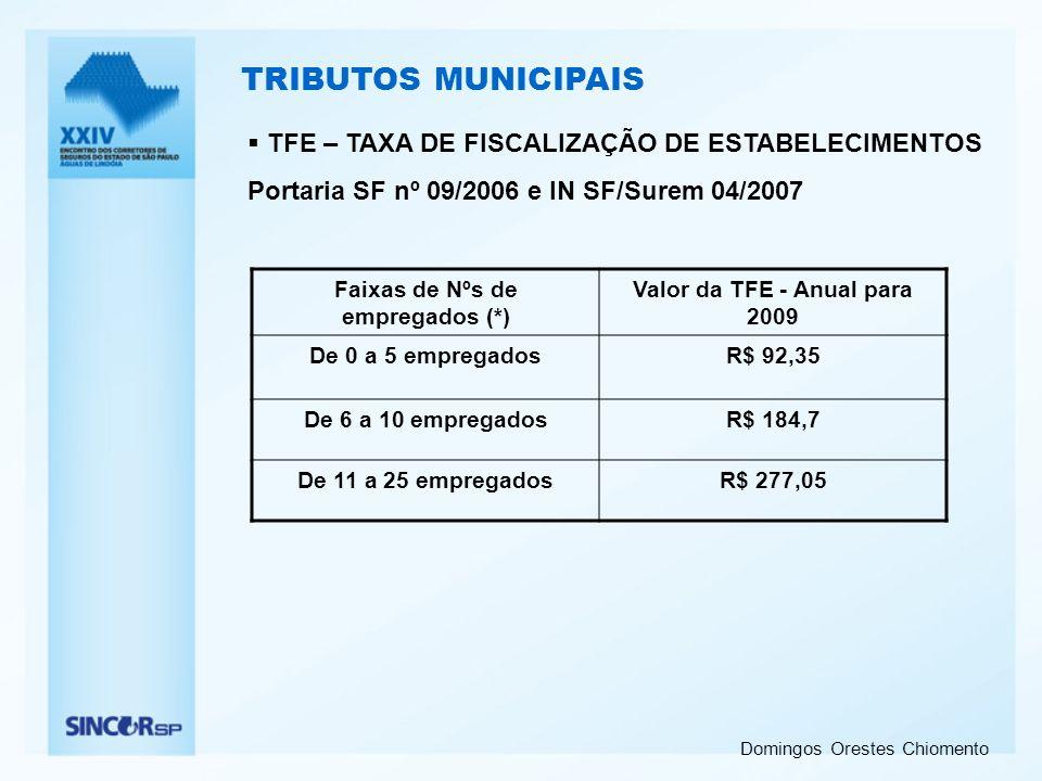 Faixas de Nºs de empregados (*) Valor da TFE - Anual para 2009