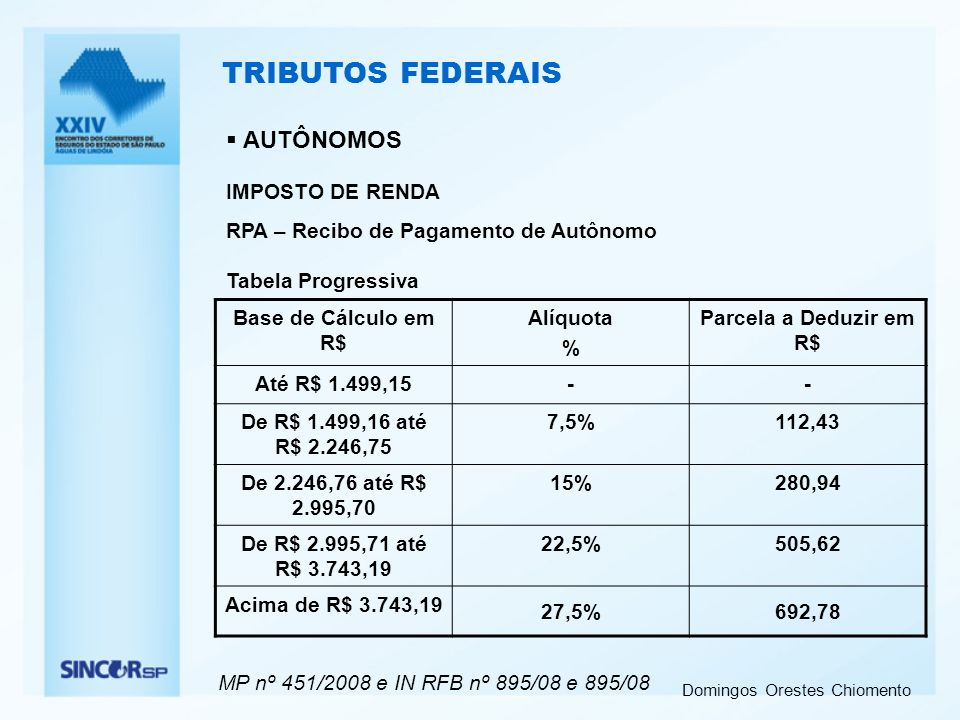 TRIBUTOS FEDERAIS AUTÔNOMOS IMPOSTO DE RENDA