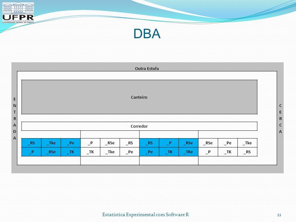 DBA Experimentação com recursos computacionais Outra Estufa ENTRADA