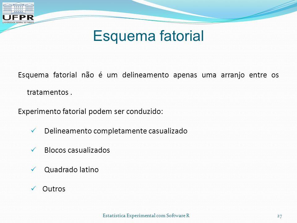 Esquema fatorial Esquema fatorial não é um delineamento apenas uma arranjo entre os tratamentos . Experimento fatorial podem ser conduzido: