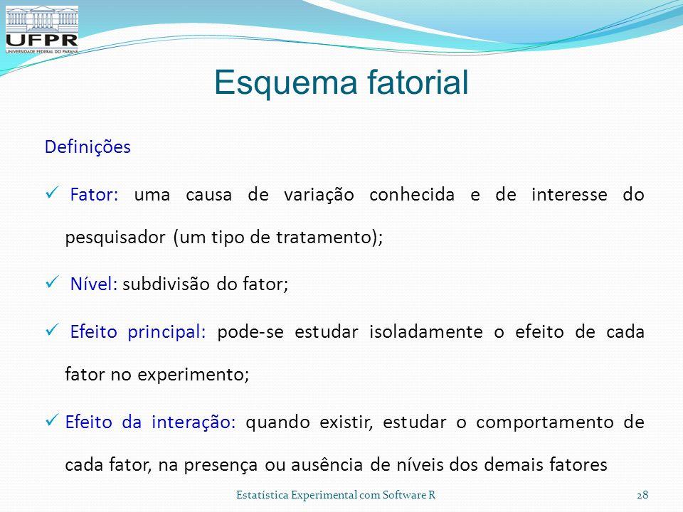 Esquema fatorial Definições