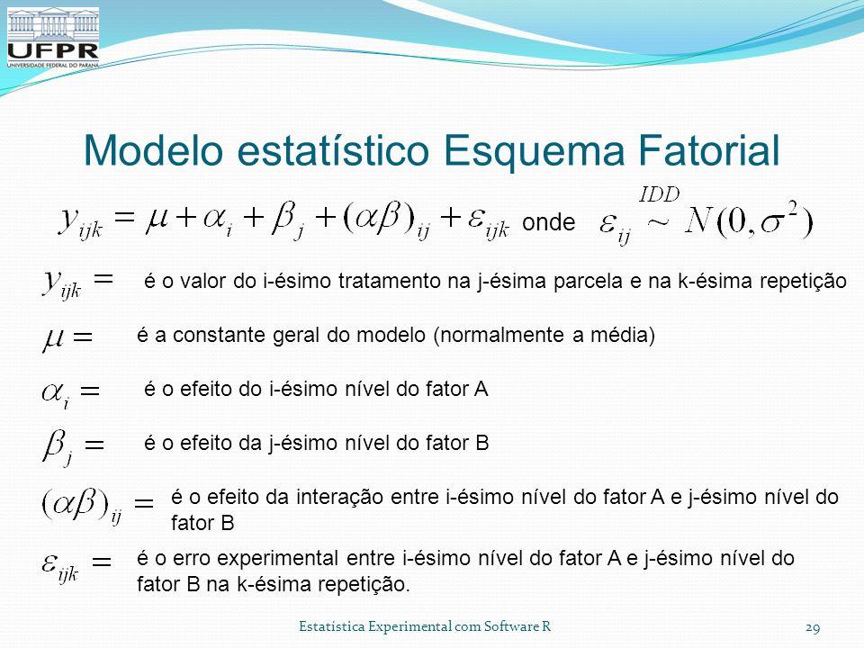 Modelo estatístico Esquema Fatorial