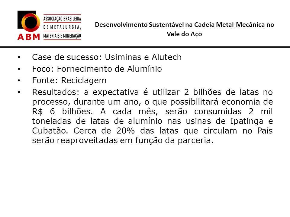 Desenvolvimento Sustentável na Cadeia Metal-Mecânica no Vale do Aço