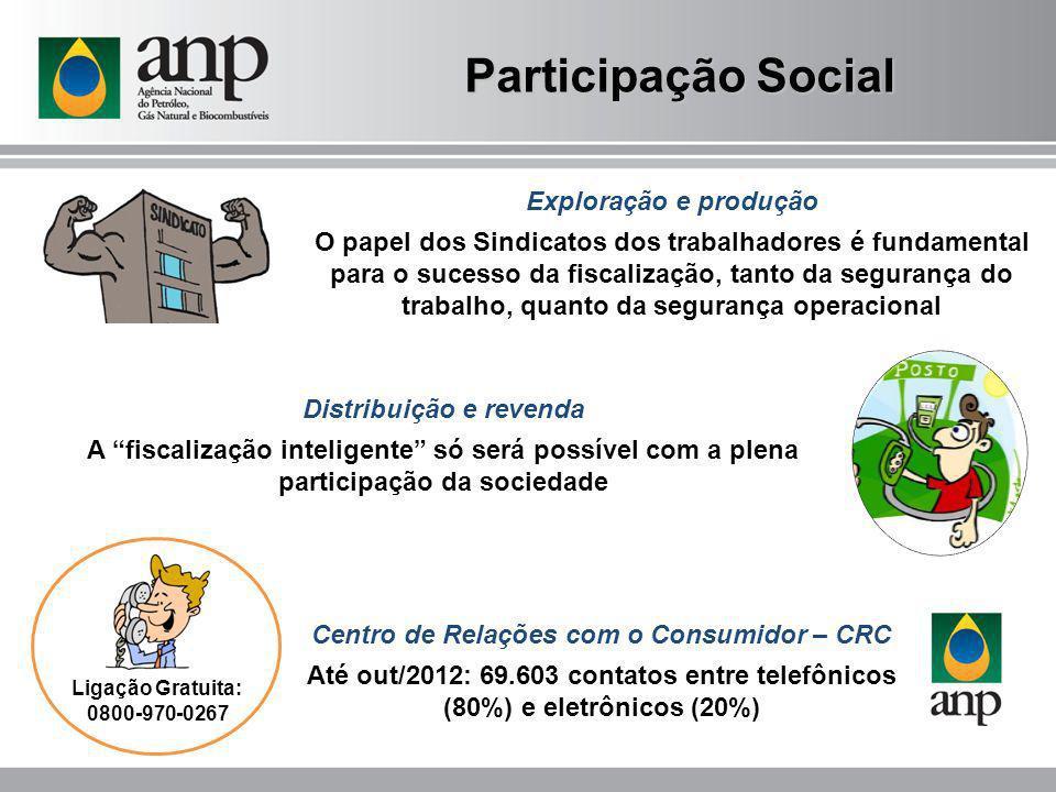 Distribuição e revenda Centro de Relações com o Consumidor – CRC