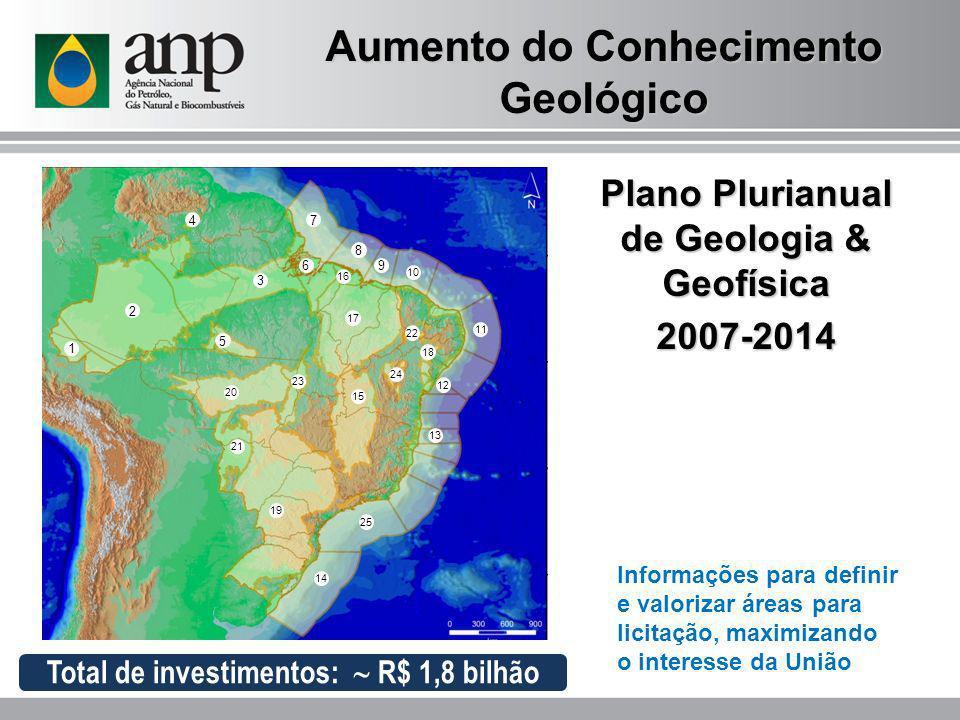 Aumento do Conhecimento Geológico