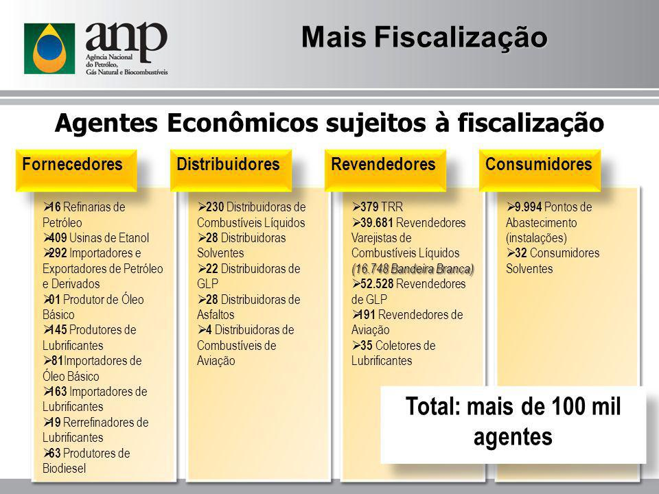 Mais Fiscalização Agentes Econômicos sujeitos à fiscalização