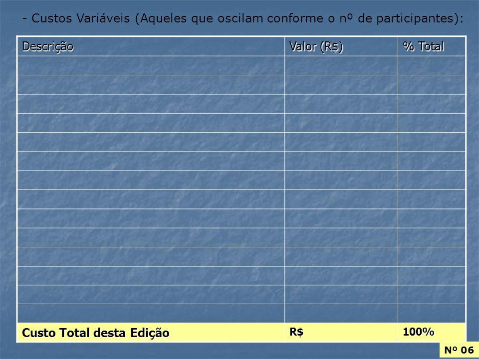Custos Variáveis (Aqueles que oscilam conforme o nº de participantes):