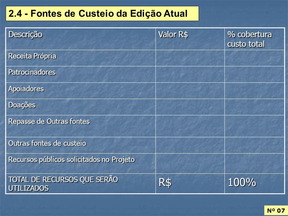 R$ 100% 2.4 - Fontes de Custeio da Edição Atual Descrição Valor R$