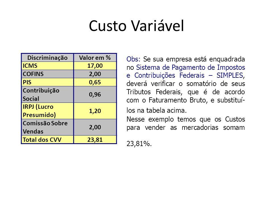 Custo Variável Discriminação Valor em % ICMS 17,00 COFINS 2,00 PIS