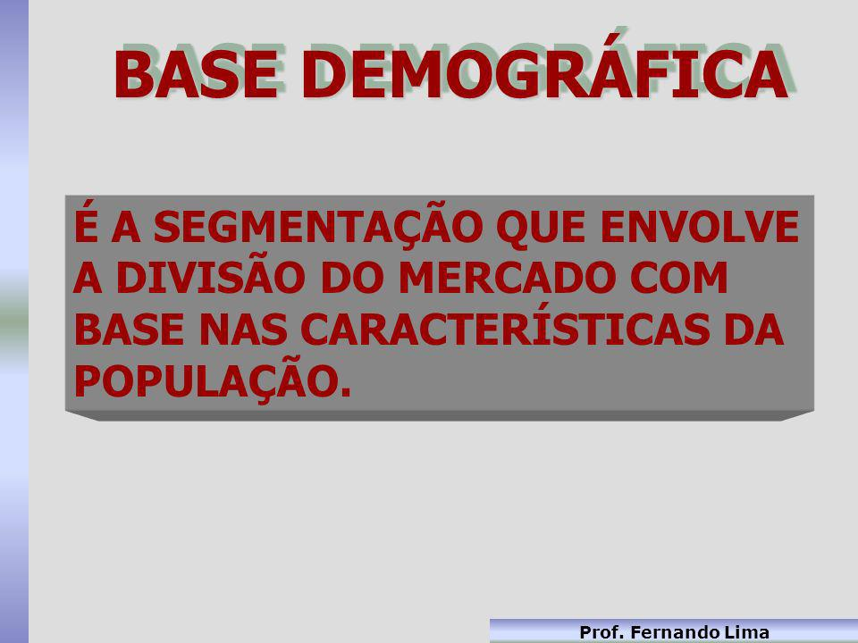 BASE DEMOGRÁFICA É A SEGMENTAÇÃO QUE ENVOLVE A DIVISÃO DO MERCADO COM BASE NAS CARACTERÍSTICAS DA POPULAÇÃO.
