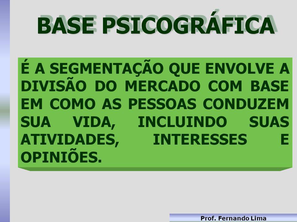 BASE PSICOGRÁFICA