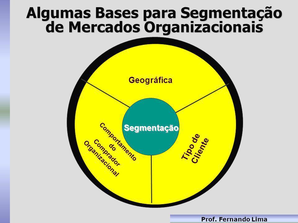 Algumas Bases para Segmentação de Mercados Organizacionais