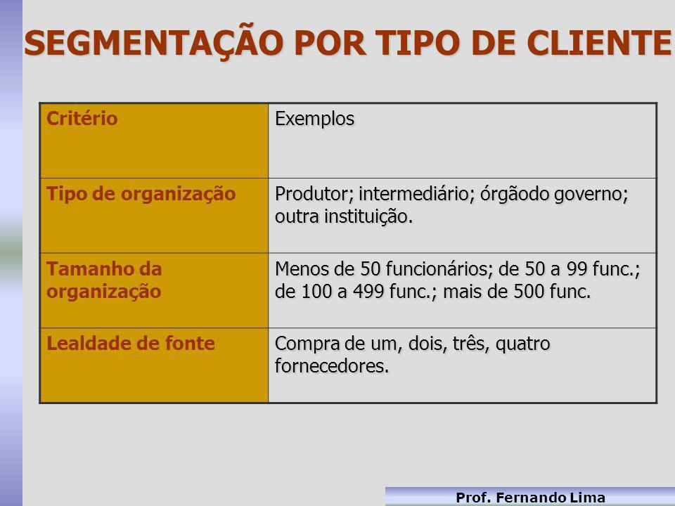 SEGMENTAÇÃO POR TIPO DE CLIENTE