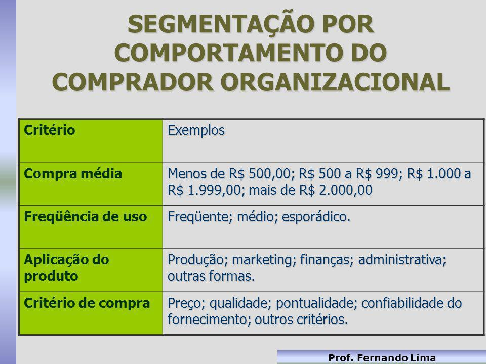 SEGMENTAÇÃO POR COMPORTAMENTO DO COMPRADOR ORGANIZACIONAL