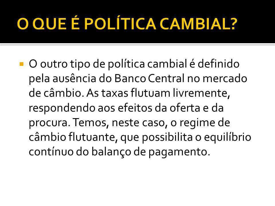 O QUE É POLÍTICA CAMBIAL