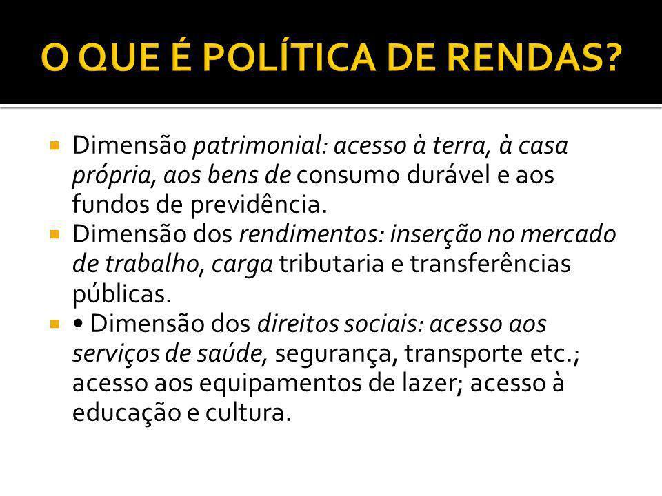 O QUE É POLÍTICA DE RENDAS
