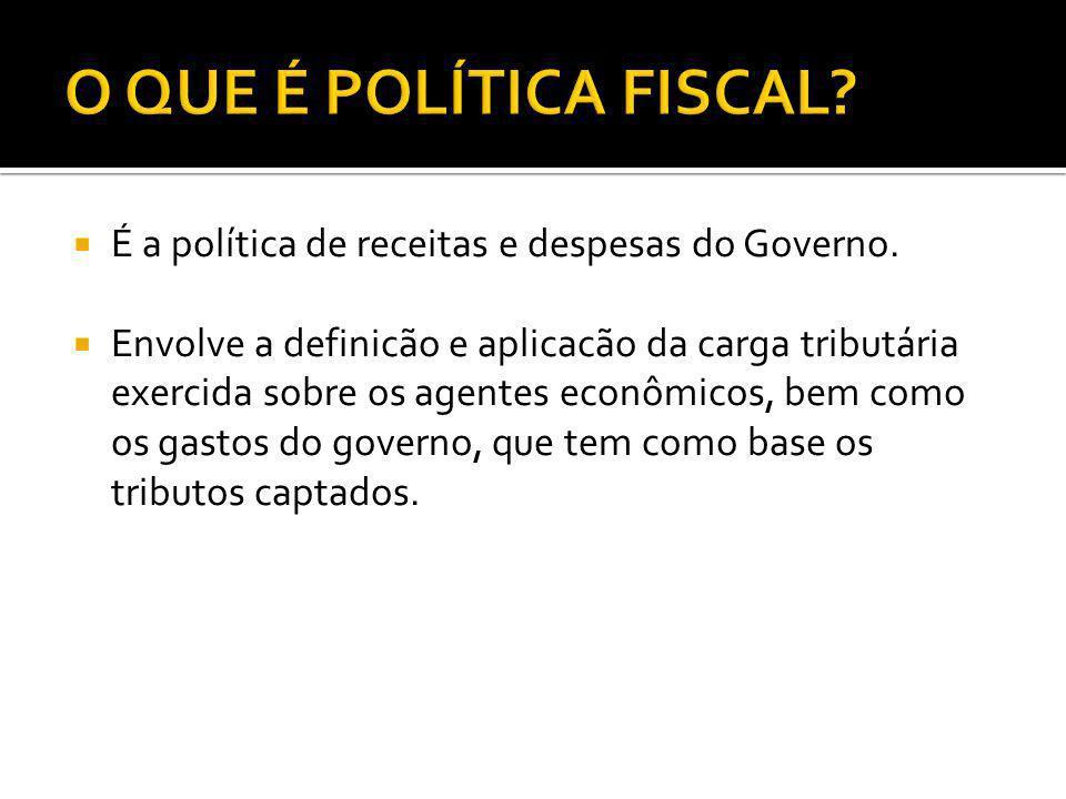 O QUE É POLÍTICA FISCAL É a política de receitas e despesas do Governo.